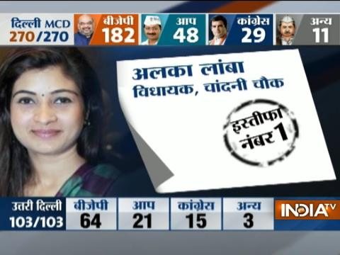 Delhi MCD Poll Results: Dilip Pandey resigns from the post of AAP, Alka Lamba offers to quit