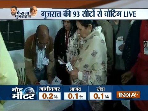 Gujarat elections Phase 2: Polling begins, ex-CM Anandiben Patel casts vote from Naranpura