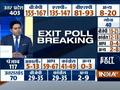 Exit Poll 2017: Will Samajwadi Party tie up with BSP to form govt in UP?