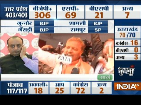 Assembly Poll Result: Early Holi for workers as BJP registers landslide victory in UP Polls