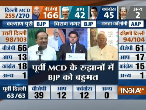 BJP Leader Harshvardhan reacts on early trends of MCD election results