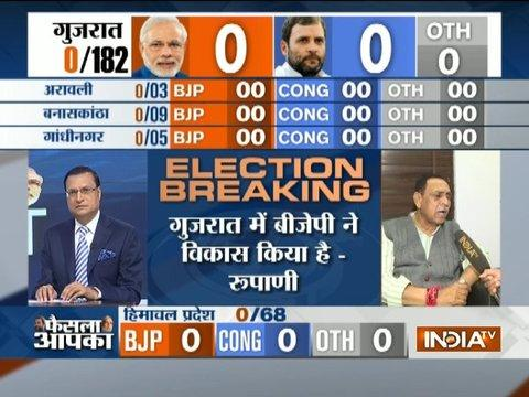 Gujarat Poll: BJP will form govt with 2/3rd majority, says Vijay Rupani