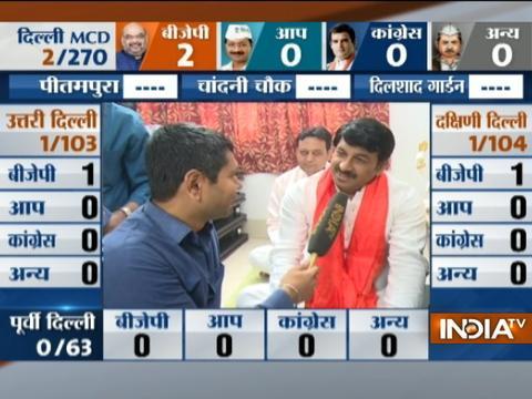 BJP will win 220+ seats in MCD Elections 2017: Manoj Tiwari
