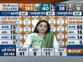 बीजेपी नेता नूपुर शर्मा MCD के रुझानों पर प्रतिक्रिया देतीं हुईं