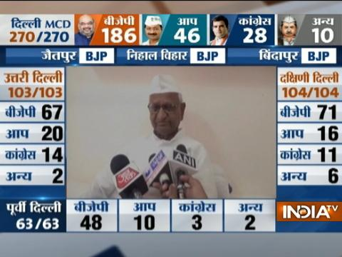 Anna Hazare speaks on MCD election results