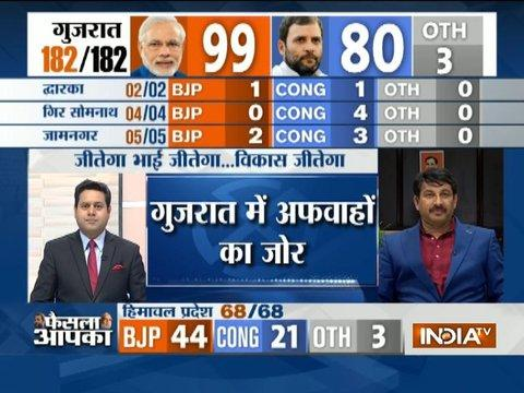 'Vikas' is solution of all problem says BJP leader Manoj Tiwari