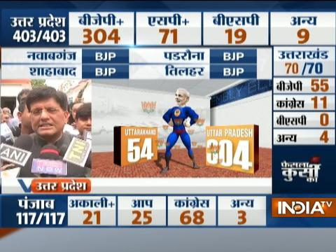 Piyush Goyal: This is the victory of people of UP and Uttarakhand | Assembly Poll Result 2017