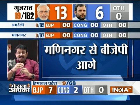 Gujarat Poll Result: BJP leads in Bhavnagar West, Maninagar, Viramgam