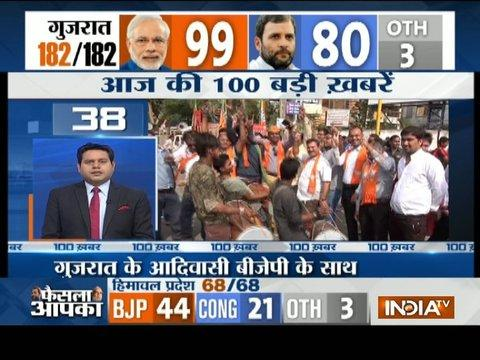 News 100 at 8:00 PM | 18th December, 2017