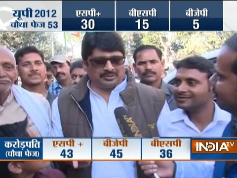 UP Polls 2017: Raja Bhaiya confident over winning Kunda seat
