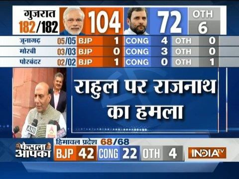 Rajnath Singh, Nirmala Sitaraman and Shivraj Singh on BJP's victory