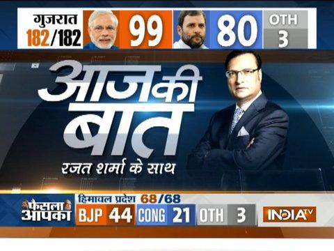 Aaj Ki Baat with Rajat Sharma | 18th December, 2017