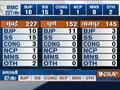 महाराष्ट्र निकाय चुनाव LIVE: BMC में शिवसेना, बाकी जगह BJP आगे