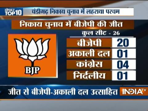 10 News in 10 Minutes | 20th December,2016