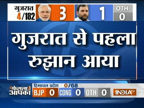 Counting of votes begin, BJP leads in early trends