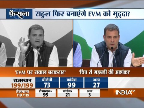 हम जीते ज़रूर है पर EVM का मुद्दा अभी तक खत्म नहीं हुआ है: राहुल गांधी