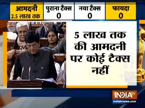 यह एक अंतरिम बजट भर नहीं है, लेकिन भारत को विकसित करने का एक रास्ता है: वित्त मंत्री पीयूष गोयल