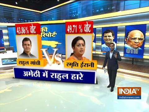 Smriti Irani's frequent visits to Amethi paid off, defeats Rahul Gandhi by over 55,000 votes