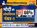 PM Modi's Global Approval Rating at 66%, highest among world leaders