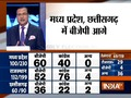 BJP leads with 60 seats in MP and 36 seats in Chattisgarh, Congress ahead in Rajasthan