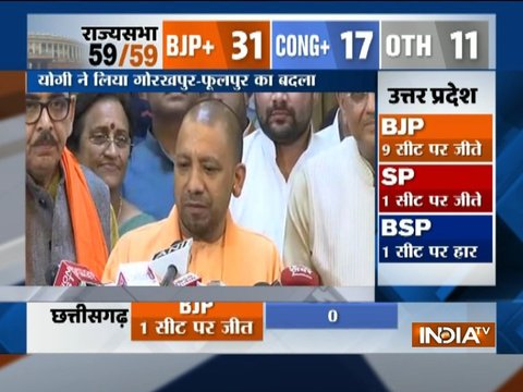Yogi Adityanath, Piyush Goyal congratulate BJP candidates on winning RS elections