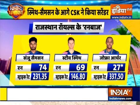 IPL 2020, मैच 4: सैमसन, स्मिथ अर्द्धशतक की मदद से राजस्थान रॉयल्स ने चेन्नई सुपर किंग्स को हराया