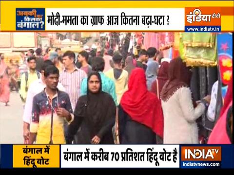 क्या हिंदू वोटों के एकीकरण से भाजपा को बंगाल जीतने में मदद मिलेगी?