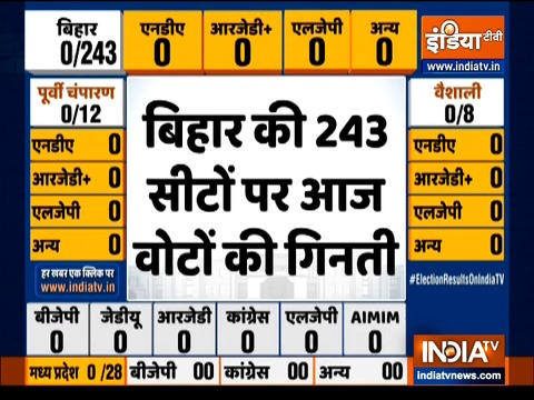 Bihar Assembly Election Result: Stage set for counting of votes