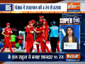 Super 100| Punjab Kings beat Rajasthan Royals by 4 runs