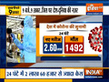 Top 9 News:  Dr. Harsh Vardhan holds high level meeting with ministers amid surge of Covid cases