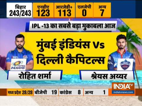 IPL 2020, Final | Unchanged DC opt to bat against MI in Dubai