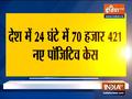 India reports 70,421 new cases of coronavirus in last 24 hours