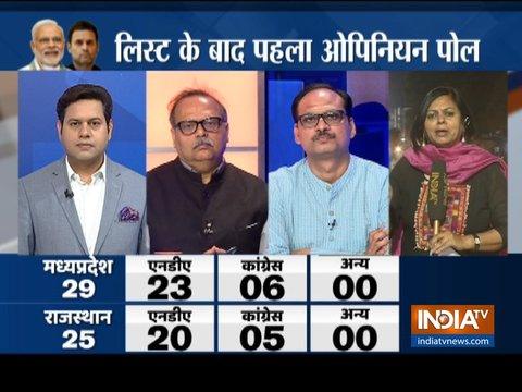 कुरुक्षेत्र | इंडिया टीवी-सीएनएक्स ओपिनियन पोल: बिहार में एनडीए 28 सीटें जीत सकती है जबकि यूपीए को मिल सकती है 12 सीटें