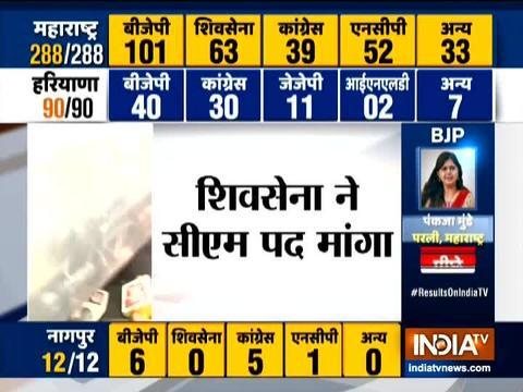 महाराष्ट्र विधानसभा चुनाव परिणाम: शिवसेना ने मांगा CM पद