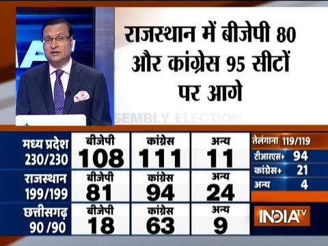 विधानसभा चुनाव परिणाम: मध्य प्रदेश में कांग्रेस और बीजेपी के बीच उतार चढ़ाव का खेल जारी