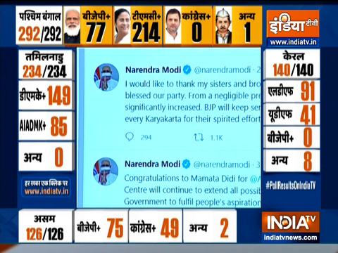 बंगाल चुनाव में टीएमसी की जीत पर प्रधानमंत्री नरेंद्र मोदी ने ममता बनर्जी को दी बधाई