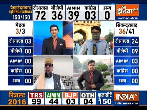 GHMC Election Results: हैदराबाद में पूरी तरह बदली तस्वीर, TRS सबसे आगे, AIMIM भी BJP से आगे