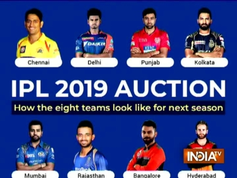 IPL 2019 Auction: How the eight teams look like ahead of 12th season