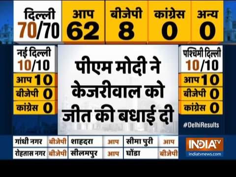 PM Modi congratulates Kejriwal for victory in Delhi Assembly Election