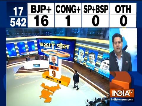 इंडिया टीवी एग्जिट पोल: हरियाणा में 10 में से 9 सीटों पर हो सकती है बीजेपी की जीत, कांग्रेस को मिल सकती है 1 सीट