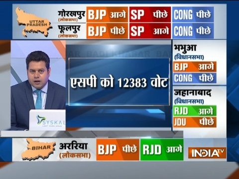 UP, Bihar bypoll results: Counting underway, Samajwadi Party ahead in Phulpur, BJP in Gorakhpur