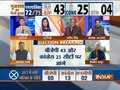 Gujarat civic poll results: BJP leads in 43 municipalities, Congress in 25