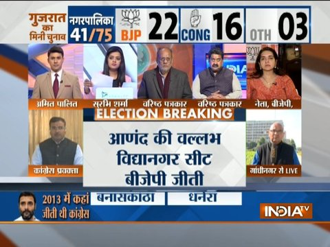 Gujarat civic election results: BJP leading in 37 Municipalities