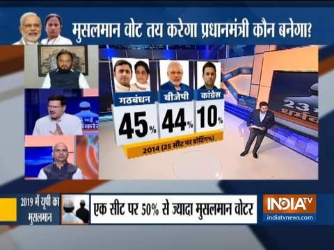 लोकसभा चुनाव 2019: मुसलमान किसके साथ हैं? इंडिया टीवी के सौरव शर्मा के साथ देखें विस्तृत विश्लेषण