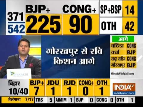 गोरखपुर संसदीय सीट से बीजेपी के रविकिशन तीन हजार वोट से आगे