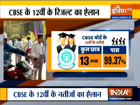 CBSE Class 12 result 2021 announced, Pass percentage touches 99.37%