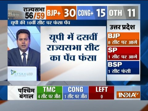 RS Election: BJP leader Arun Jaitley wins election in UP, Saroj Pandey in Chattisgarh