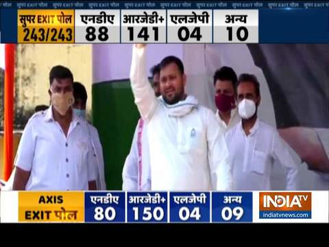 Bihar Exit Poll: Mahagathbandhan likely to topple NDA govt in Bihar | Here are the key reasons