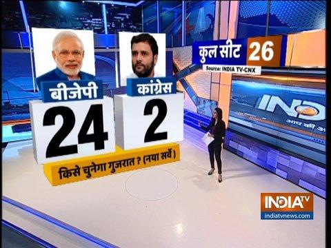 India TV-CNX Opinion Poll: यदि आज लोकसभा चुनाव होते हैं तो गुजरात में किसको कितनी सीटें?