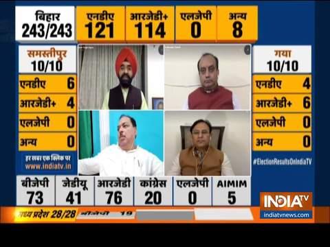 Bihar Election Result: RJD-led alliance narrows gap, but NDA still has the edge